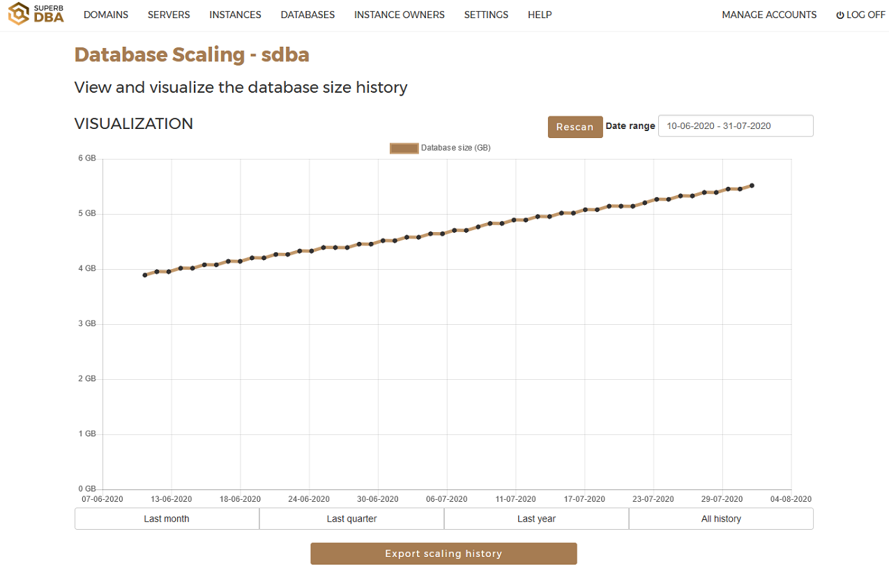 scaling_history_1